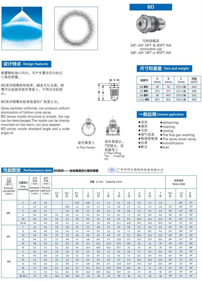 空心锥BD喷嘴产品目录