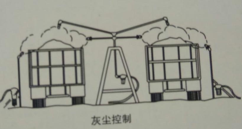空心锥转角喷嘴应用