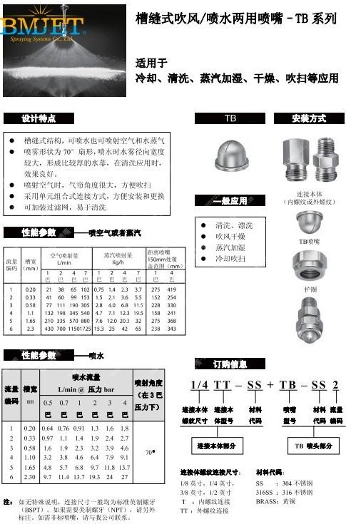 吹气扇形喷嘴产品目录