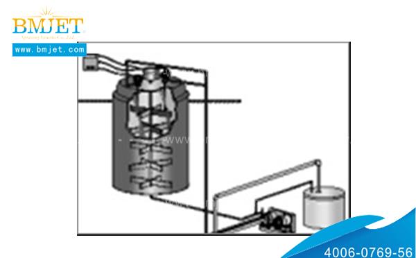 清洗喷嘴小桶清洗应用图
